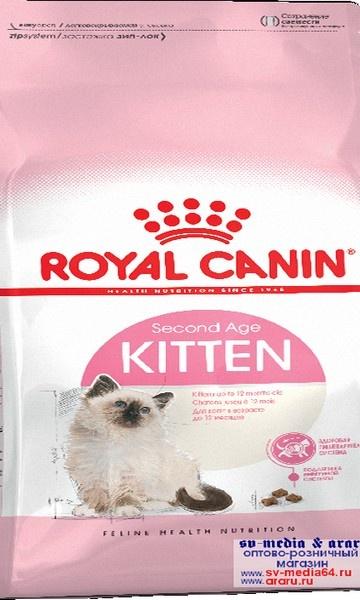 Корм royal canin оптовая база